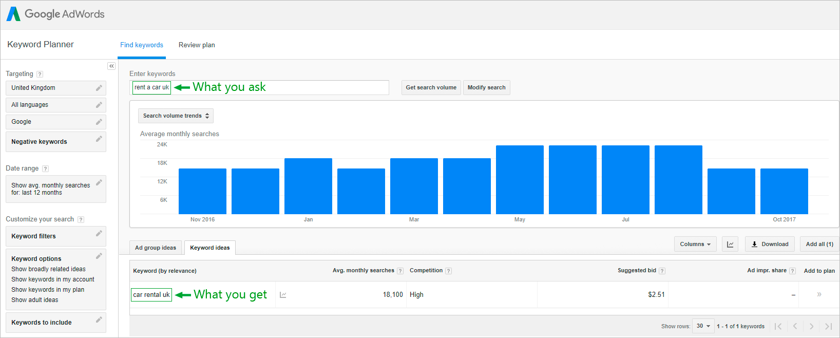 Keyword-Planner-Google-AdWords2