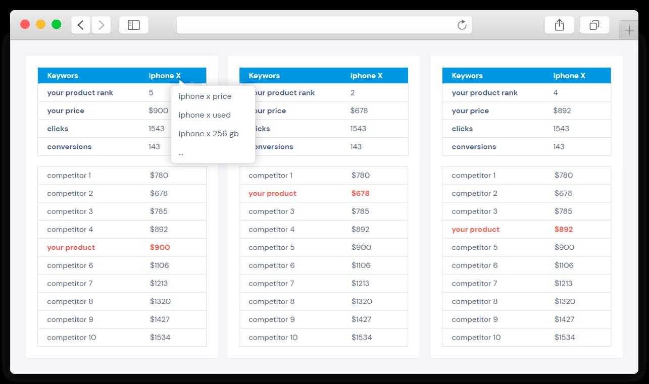 ecommerce_analytics_dashboard_dataforseo