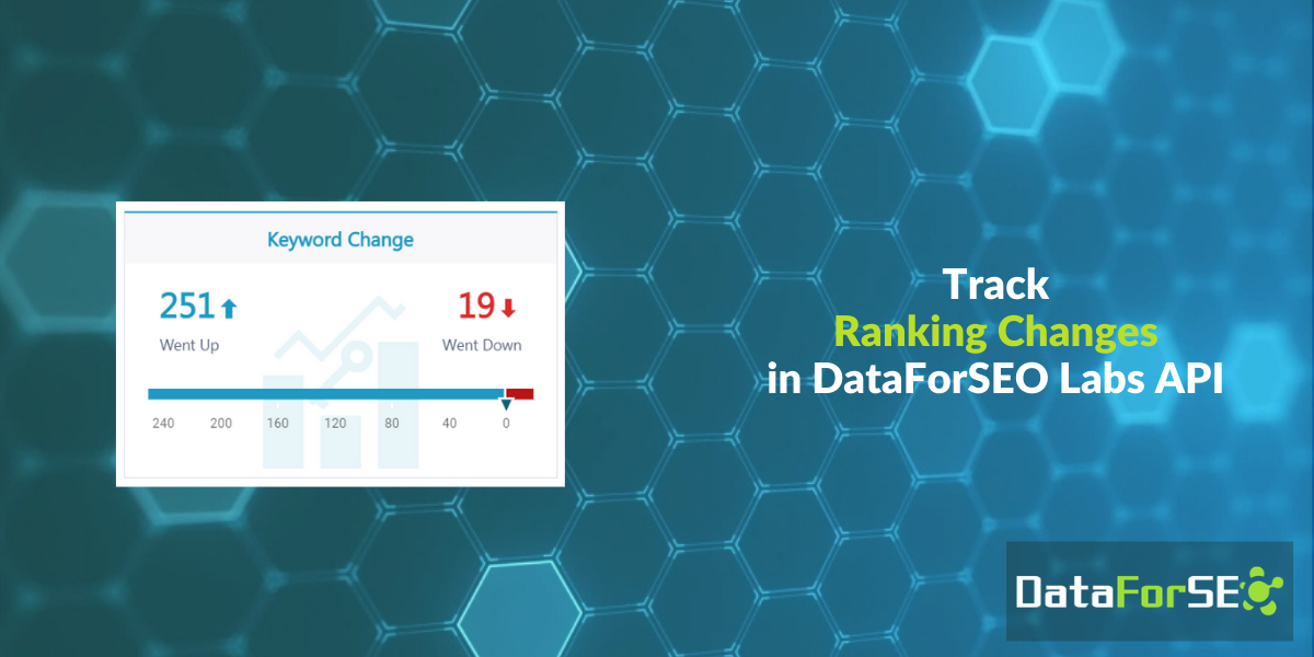 Track Rankings Changes in Labs API