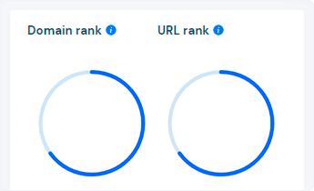 Domain Rank/URL Rank
