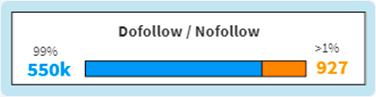 broken-backlinks-dofollow_nofollow-bar
