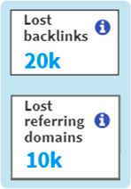 lost-backlinks-and-referring-domains-counters