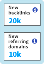 new-backlinks-and-referring-domains-counters